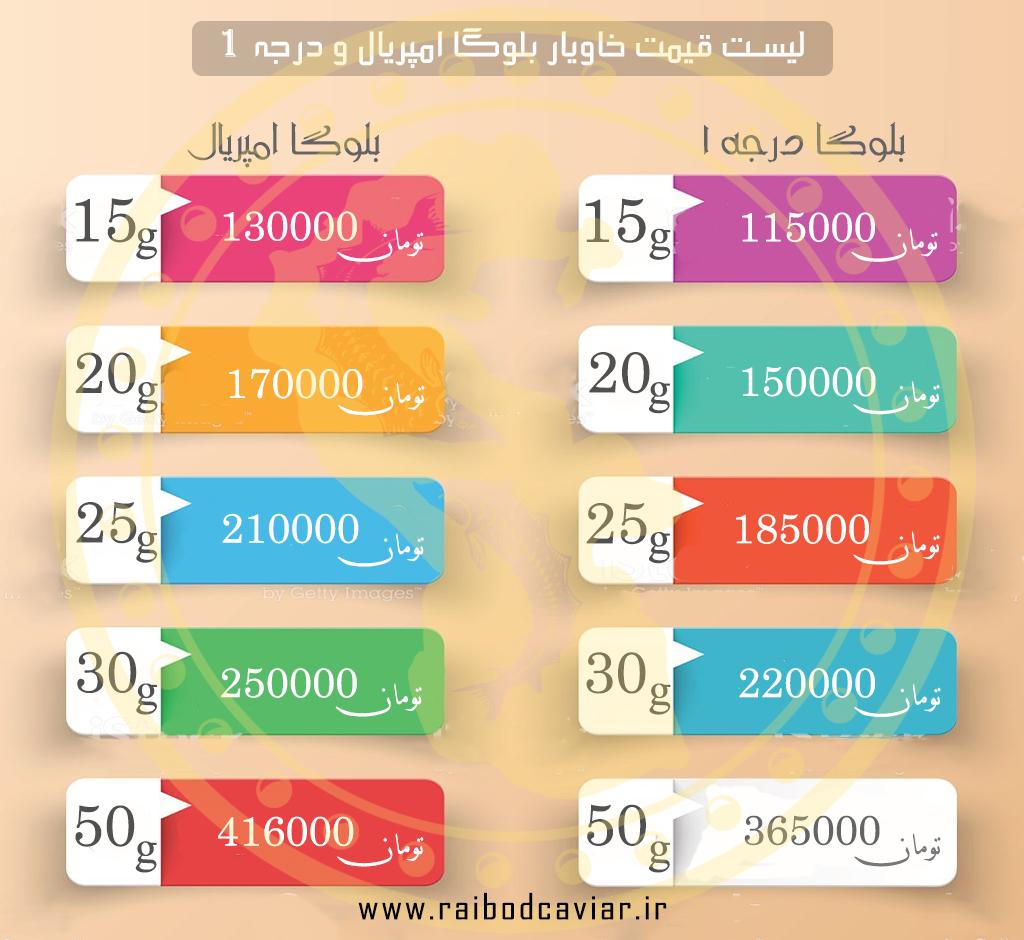قیمت خاویار بلوگا در بازار ایران
